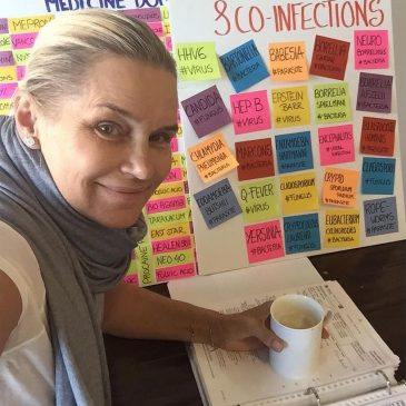Yolanda Hadid- treatment list